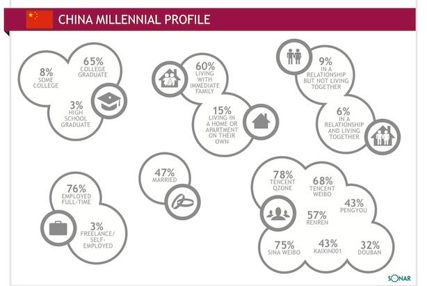 china_millennial